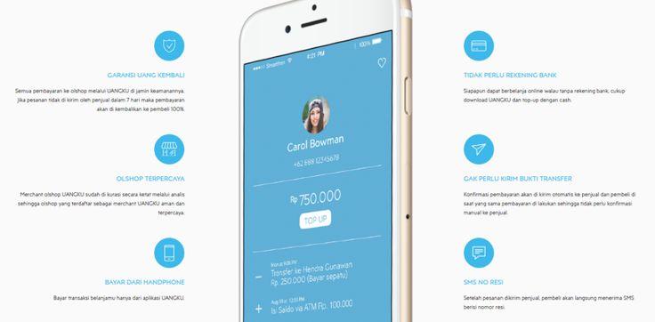Belanja Online Praktis dengan E-wallet Uangku