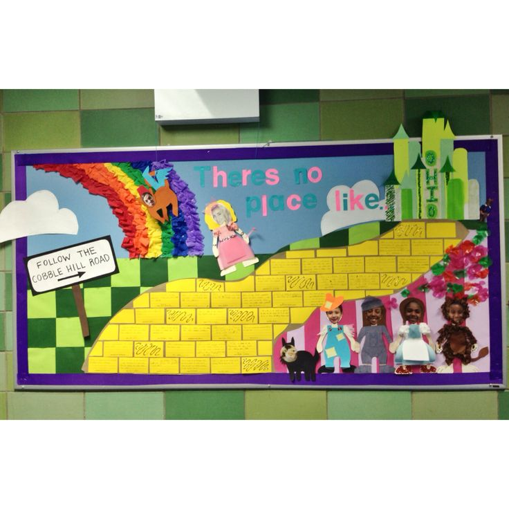 """Wizard of Oz bulletin board. There's no place like Ohio! Ohio is our homeroom, Cobble Hill is our neighborhood and on each yellow brick  are the words """"Ohio is home to me because..."""" by our whole class."""