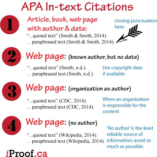 The #1 MLA Format Guideline Website!