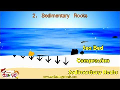 ▶ Types of Rocks & Rocks Cycle Video for Kids by makemegenius.com - YouTube. Best explanation I've see.