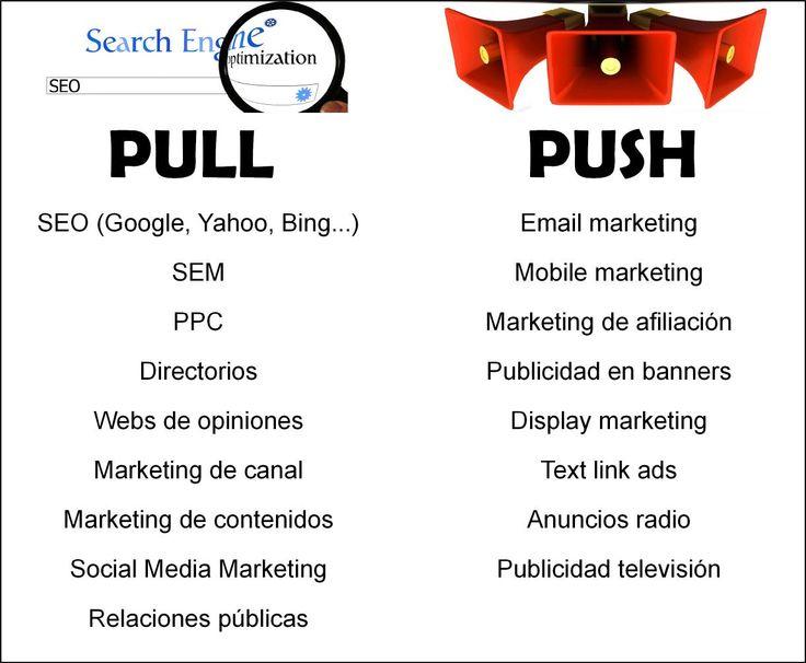 estrategia push - Buscar con Google