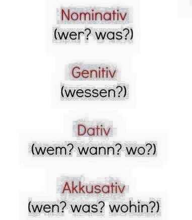 Fragen - Nominativ/Akkusativ/Dativ/Genitiv                                                                                                                                                     Mais