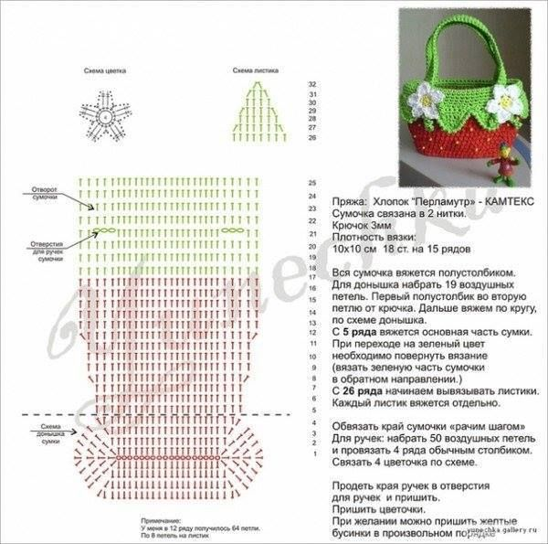 Lujoso Ganchillo Patrón Inverso Calza Imágenes - Coser Ideas Para ...