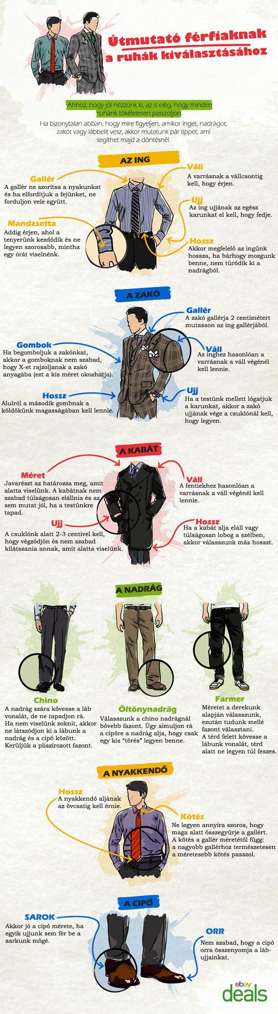 Ilyen egy hasznos infografika férfidivat témában