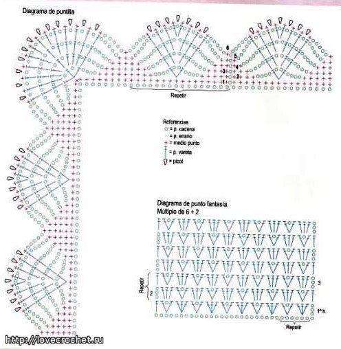детский плед крючком схема