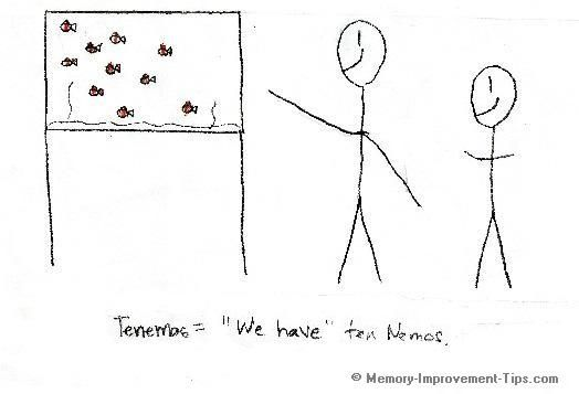 Memory cartoon for remembering the Spanish word Tenemos, which means We Have.