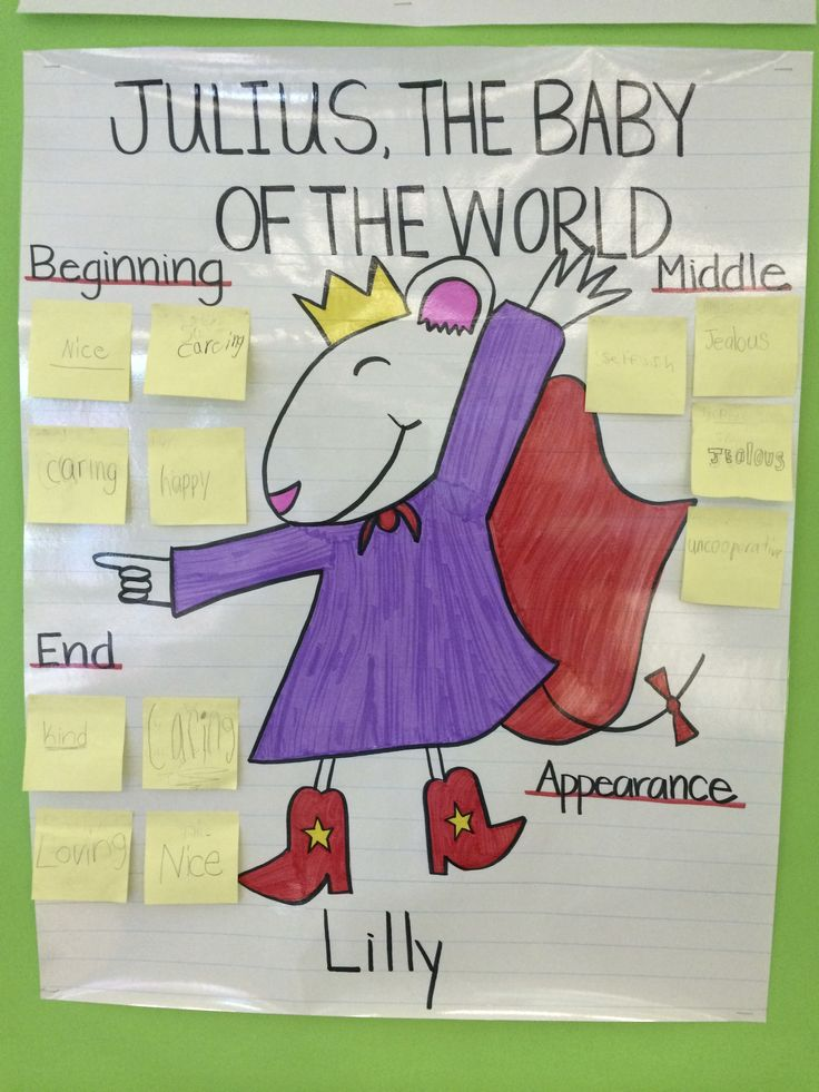 Reading Classroom Design Ideas ~ Character traits at the beginning middle and end of a