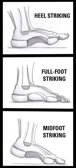 Understanding foot strike when running and what is best for speed and injury prevention <3 <3 <3