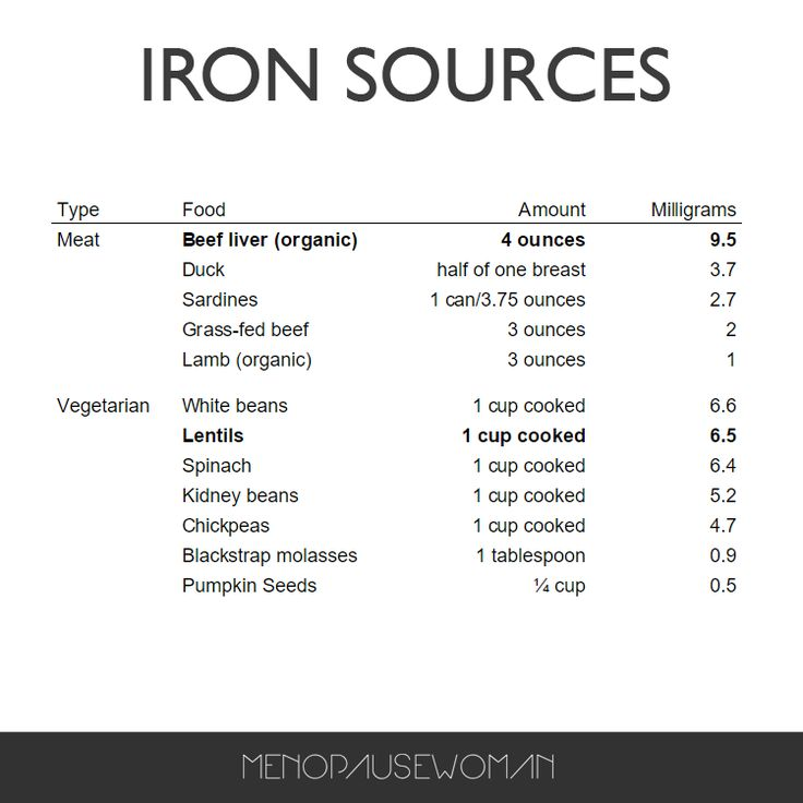 Food For Low Iron Levels
