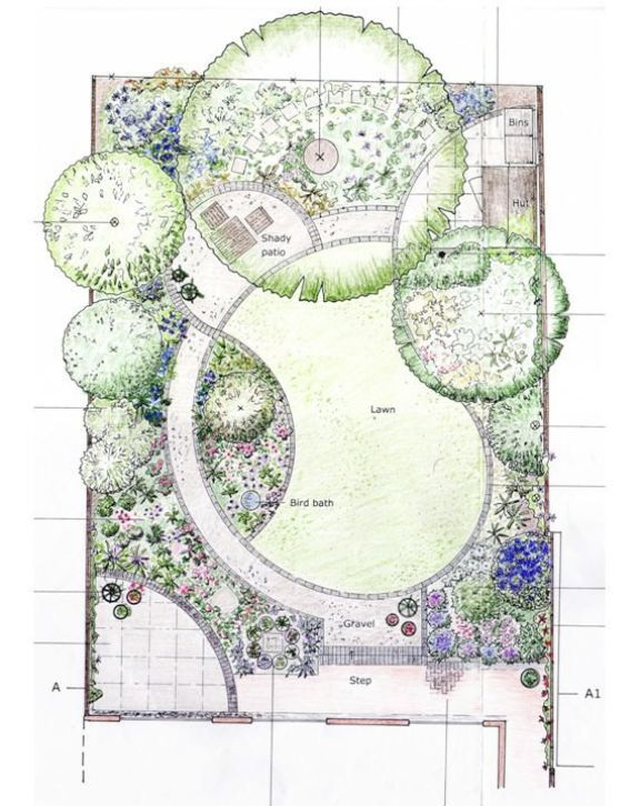 Landscape Design App Mac Drawing Landscape Plans On Ipad Flower Garden Design Garden Design Plans Garden Layout