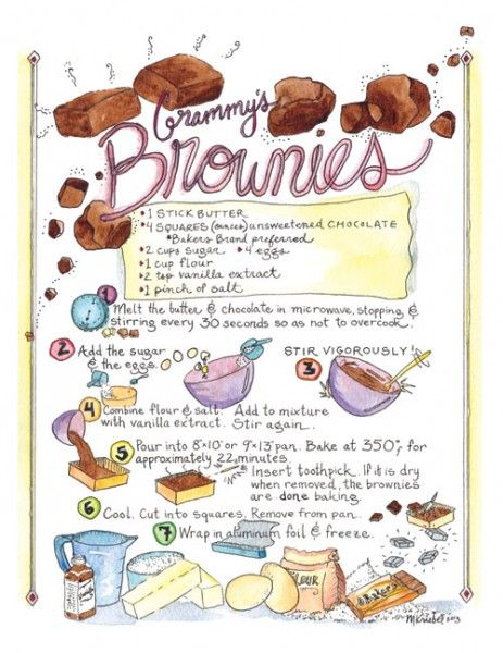 16 Illustrated Recipes – Part 1. Superbcook.com Custom Illustrated Recipe of family Brownie Recipe