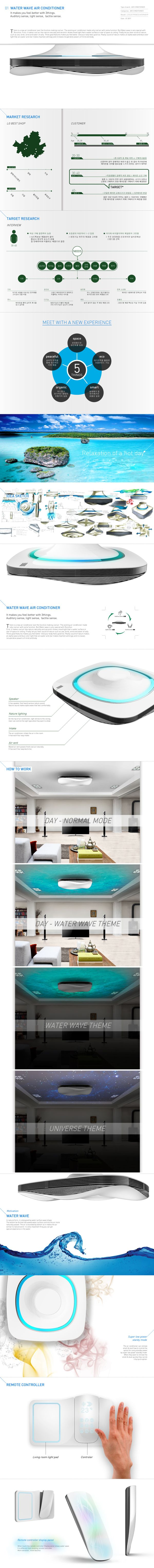 Air conditioner on Behance