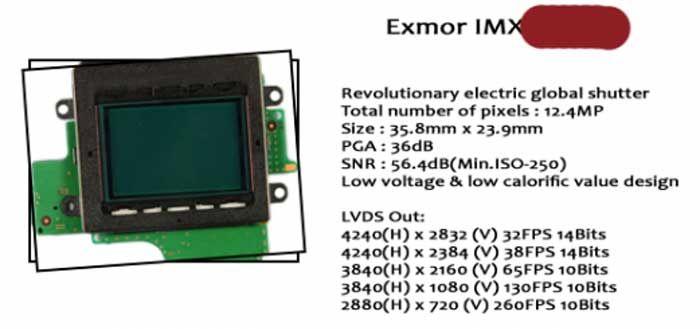 いいね!!!(SR2) New Sony 12 Megapixel Fulll Frame global shutter sensor specs. | sonyalpharumors