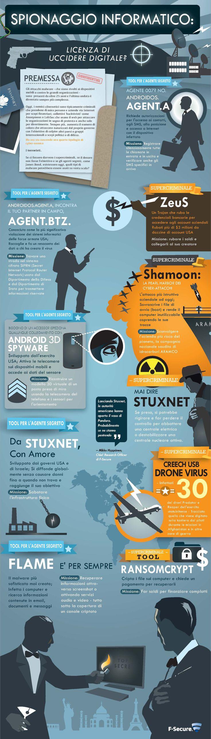 Lo spionaggio informatico in una infografica