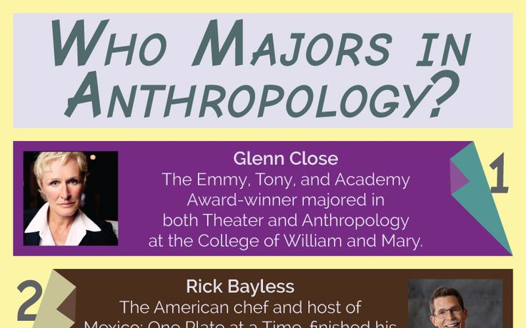 Who Majors in Anthropology? An Infographic and a Request