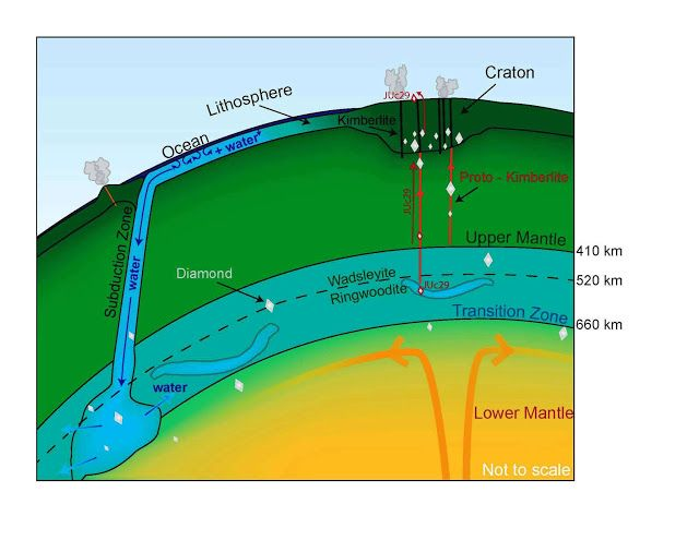 New study finds water deeper in Earth than scientists previously believed | Geology IN