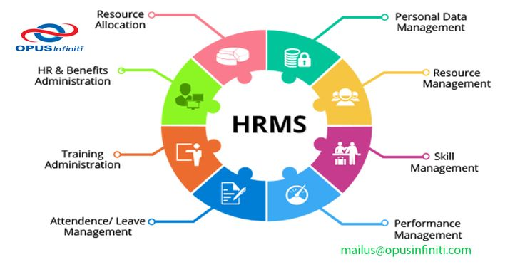 #PayrollSoftware,#OnlinePayrollSoftware,#BiometricattendanceSystem #HRMS plus #software #application gives #enhanced #solutions to the firm which #reduces the #human #efforts.