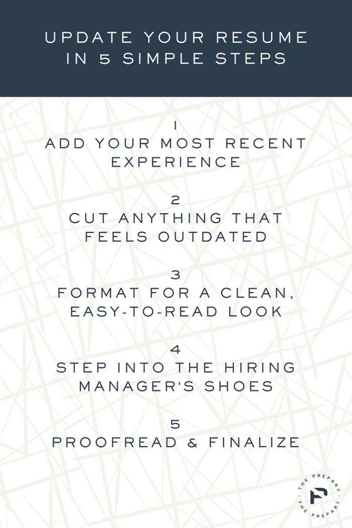 best 25  resume review ideas on pinterest
