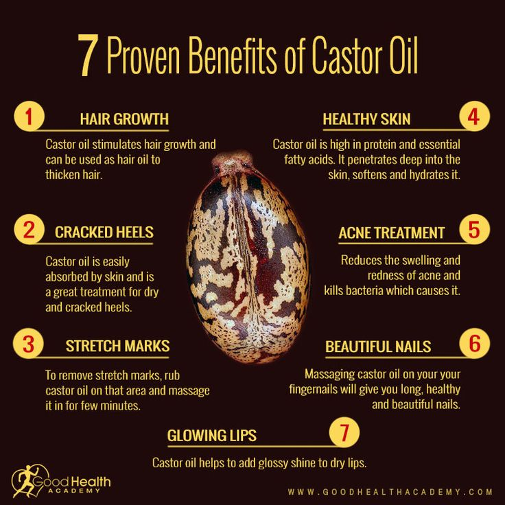 Castor Oil for Hair Growth – Benefits and How to Use It?