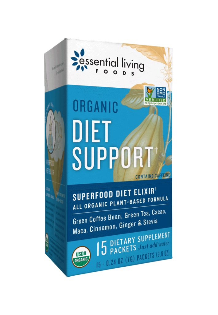 Diet support is a formula designed to assist with making life changes, manage eating habits, and enhance healthy body composition.  This blend will help speed up the metabolism, gently suppress the appetite, and will boost energy levels while creating a euphoric sense of well being that motivates individuals towards their goals. Perfect for anyone trying to adapt to a new diet or lifestyle.