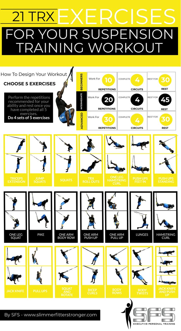 Best trx exercises for men and women. These TRX exercises can be done at home , …