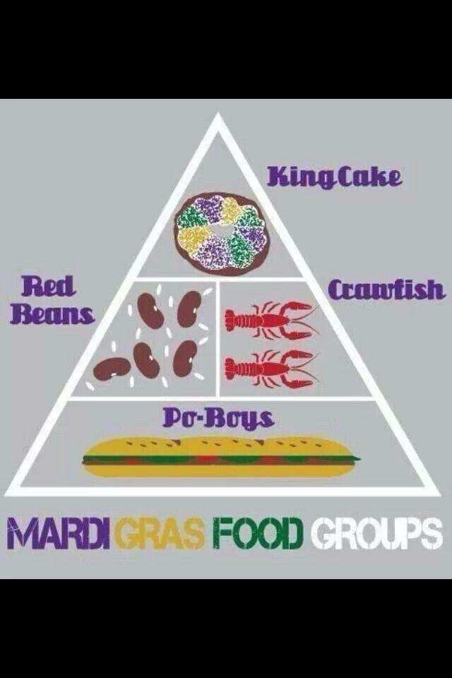 Mardi Gras food groups