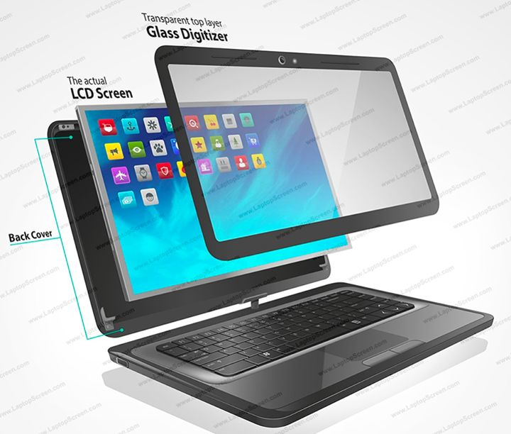 If you have a laptop with touchscreen option and not sure which part you need to replace - check out the pictures in the link below. You will determine the part you need to order in no time! :)  https://www.laptopscreen.com/English/section/Articles/1245191276/About%20touchscreens/ #electronics #mobiles #mobilesaccessories #laptops #computers #games #cameras #tablets   #3Dprinters #videogames  #smartelectronics  #officeelectronics