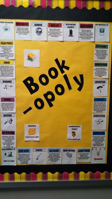 "Adapt as a Summer Reading Game -- each genre is a ""monopoly"" -- ie: Purple Spaces = Graphic Novel; Light blue = Manga.   Kids have to get at least one monopoly (they write in title/author under the genre space)  to turn in sheet.  Prizes awarded based on number of monopolies acquired.     Pin from: DCG Middle School Library: New Displays"