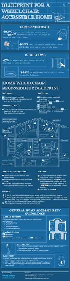 Wheelchair Accessible Home Blueprint