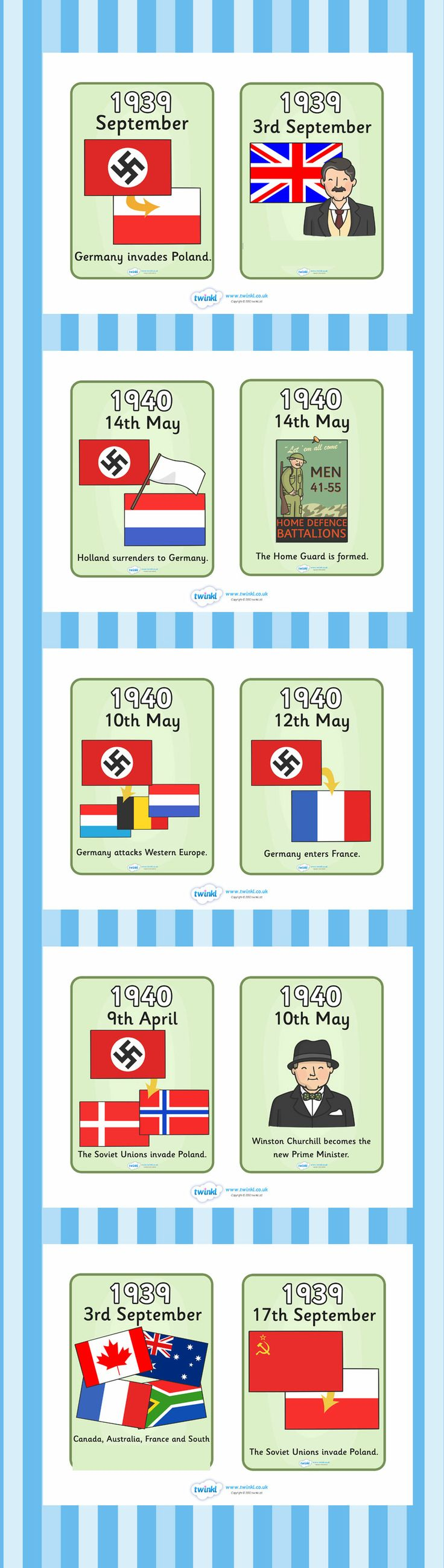 World War 2 Timeline Cards
