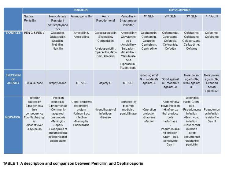illustrated pharmacology for nurses simonsen pdf