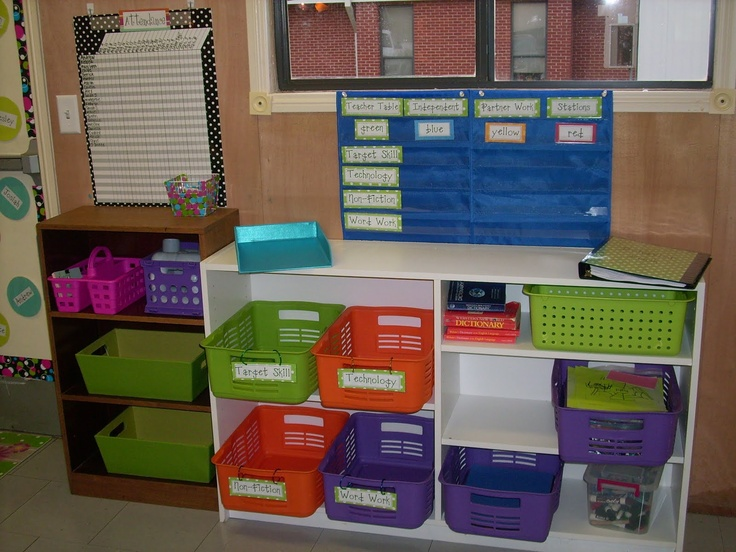 Lovely centers chart & centers baskets