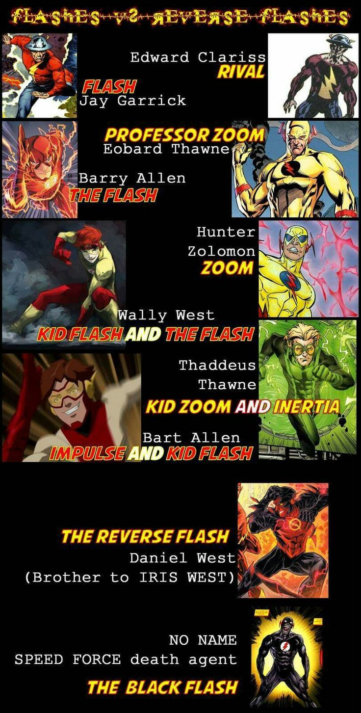 Flash family vs their Reverse Flash counterparts