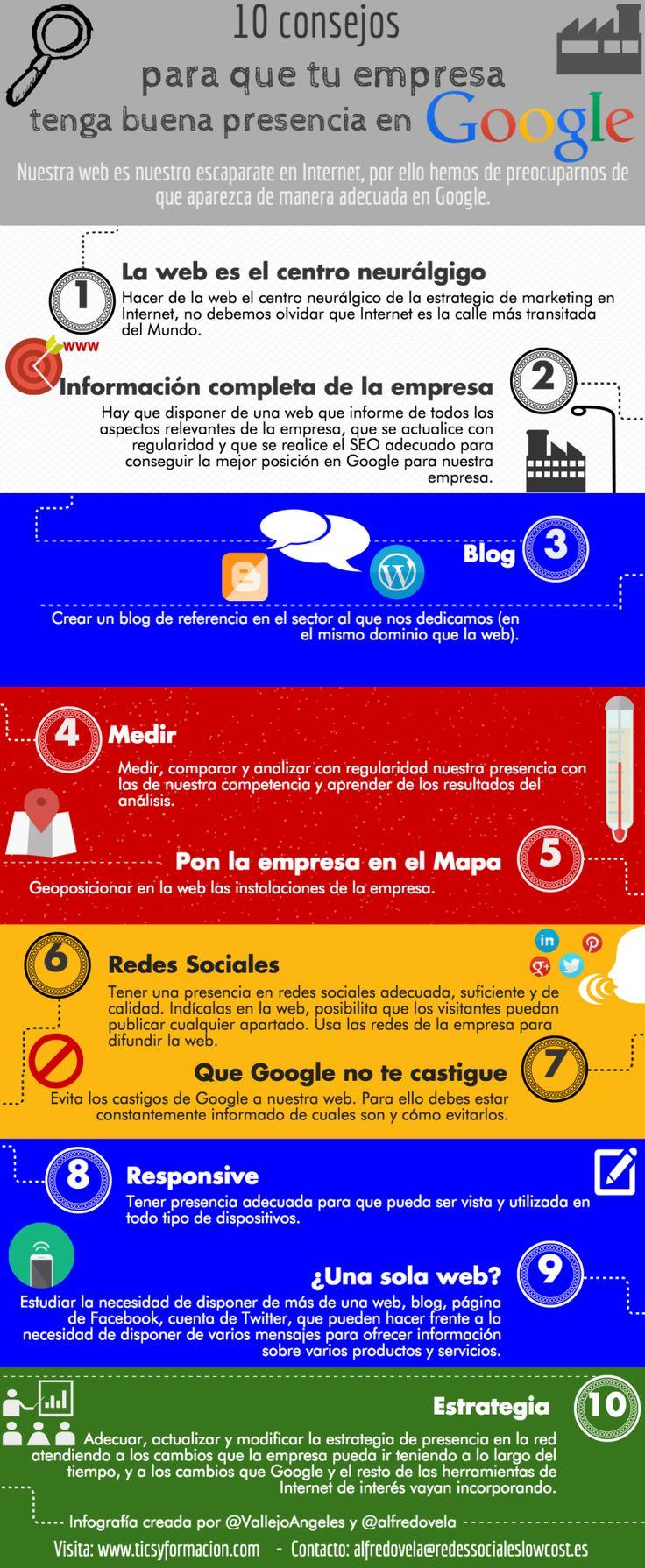 10 consejos para que tu empresa tenga buena presencia en Google #infografia #marketing