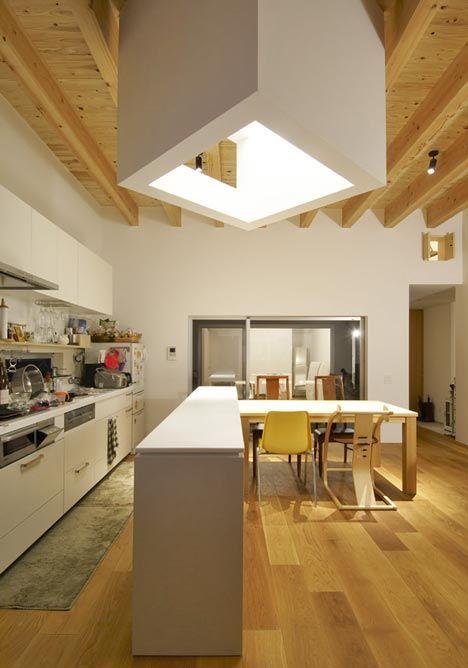 Kitchen- House by Ninkipen