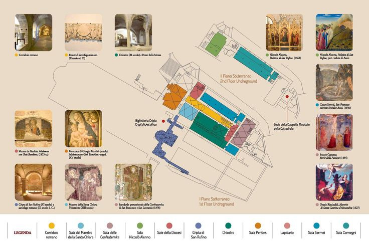 Assisi Museo Diocesano e Cripta di San Rufino