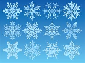 Snowflakes are all built on the hexagonal shape that occurs as water droplets freeze into crystals. The basic patterns include hexagonal plates, simple columns, thin columns, needles, and stellar, crystal or branched shapes. These shapes can build on each other to create complex, hybrid constructions that reflect the temperature and humidity conditions during formation. Warm, humid conditions are especially conducive to large, complex flakes. Whew! That's wild!