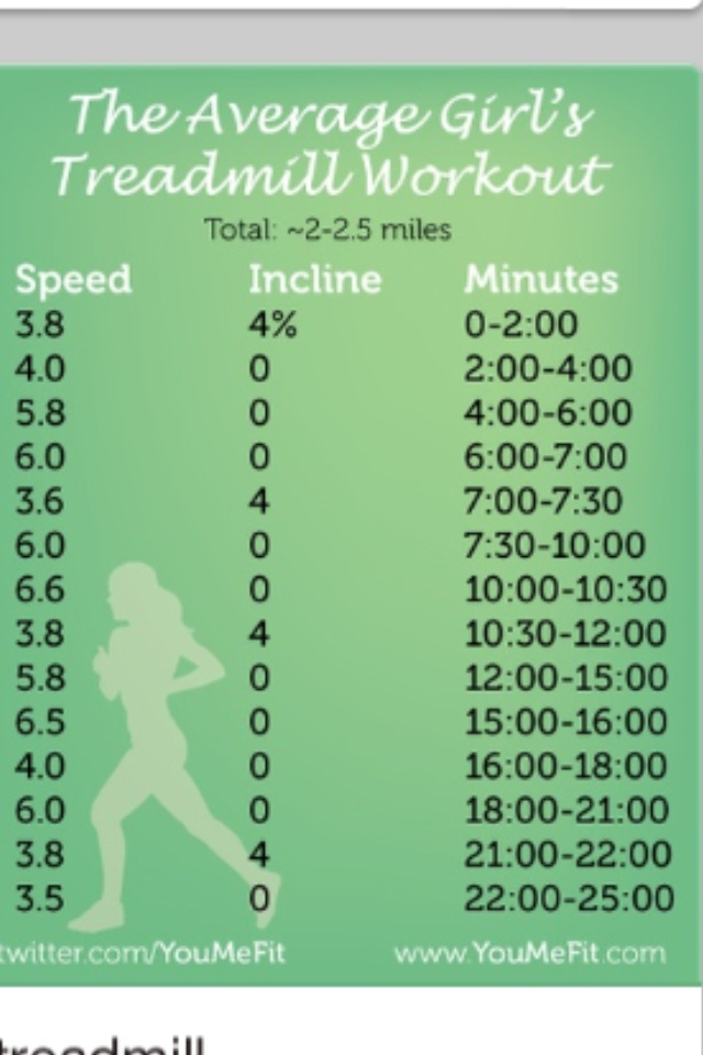 excite technogym treadmill run