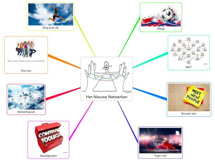"""Het beeld van """"Het Nieuwe Netwerken"""" voor de Broekriem heeft vorm gekregen. Wordt volgende week een mooie workshop."""