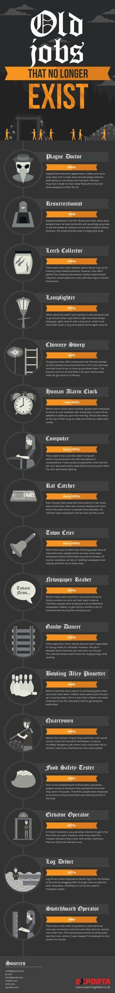 Old Jobs That No Longer Exist #Infographic #Career #History