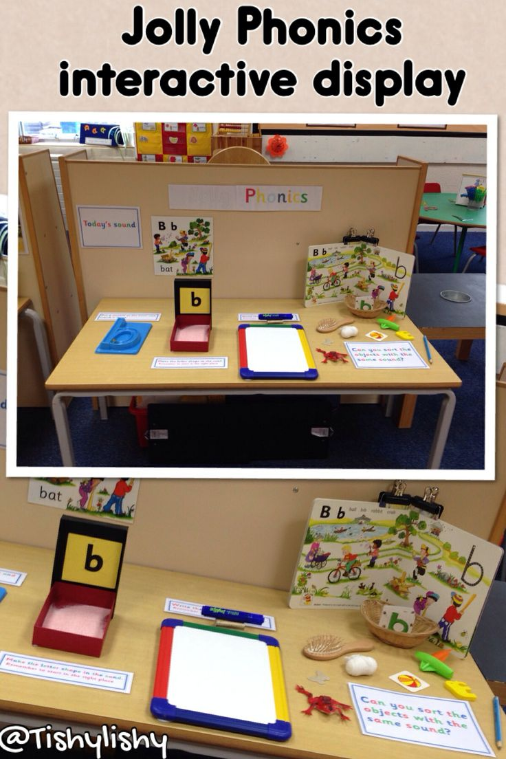 Jolly Phonics interactive display  Roll and write letter Write in the sand Write on the whiteboard Sort the sound