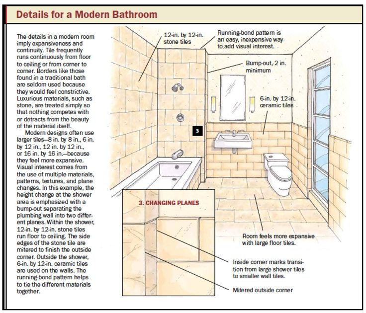 Bathroom and Kitchen Design  How to Choose Tile and Plan Tile Layouts    Fine Homebuilding. 26 best Bathroom and beyond images on Pinterest   Bathroom ideas