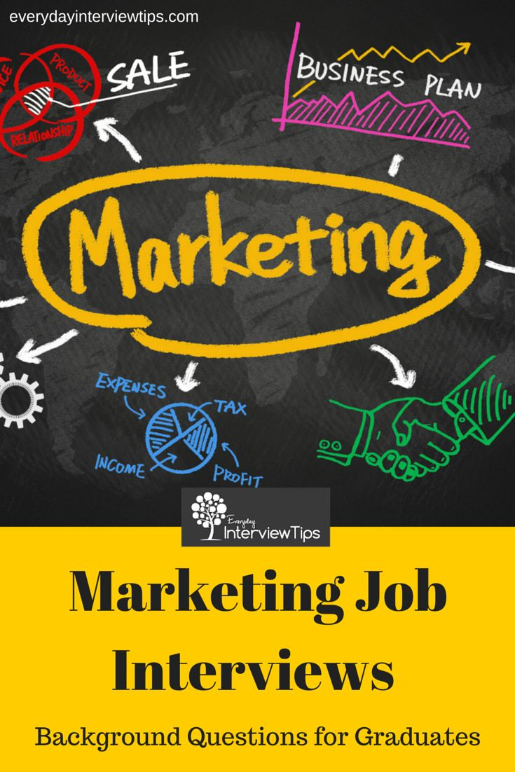 ideas about marketing interview questions marketing interview questions for graduates everydayinterviewtips com marketing