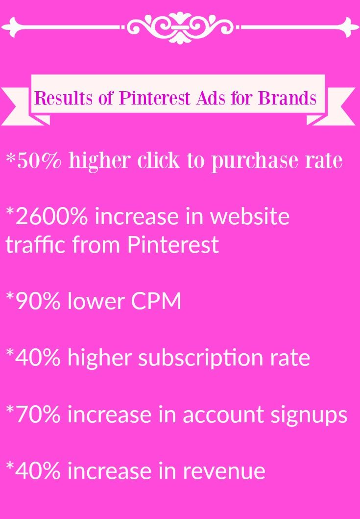 There are countless success stories from brands of Pinterest Ads. These are a few of the stats. Pinterest is evolving. For a free 30 minute strategy session, click on pin.