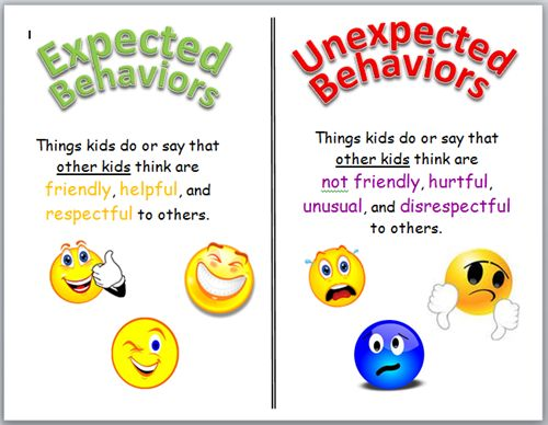 Expected Behaviors vs. Unexpected Behaviors - Could teach children social thinking skills by explaining the expected and unexpected behaviors in any given situation.