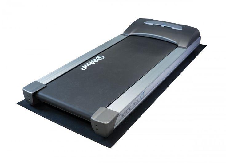 Treadmill Mats Comparison Review.