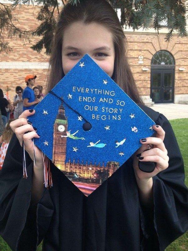Travel Themed Graduation Cap.