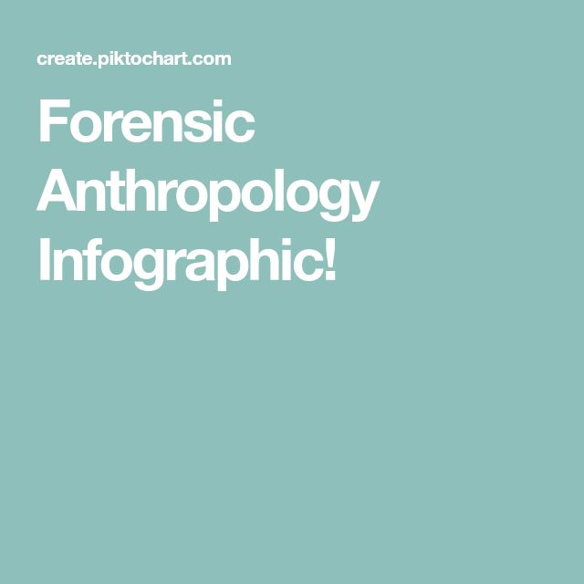 Forensic Anthropology Infographic!