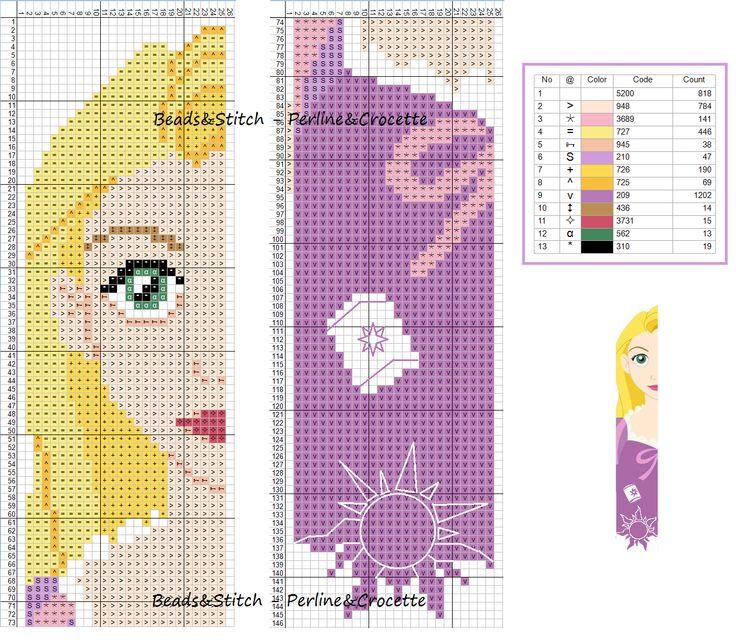 segnalibro Rapunzel - Disney