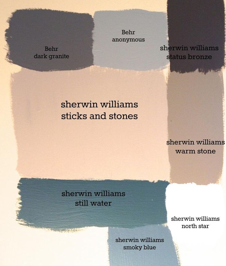 Sherwin Williams Warm Stone Images